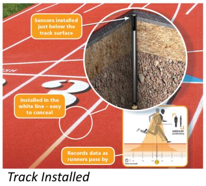 Track Installed